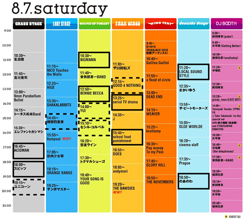 ロックインジャパン2010 2日目観たもの