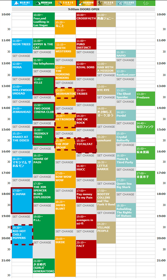 summersonic 2011 day2