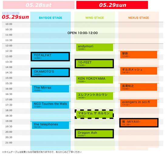 rockstokyo2011 2日目