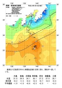 伊豆七島の水温と黒潮
