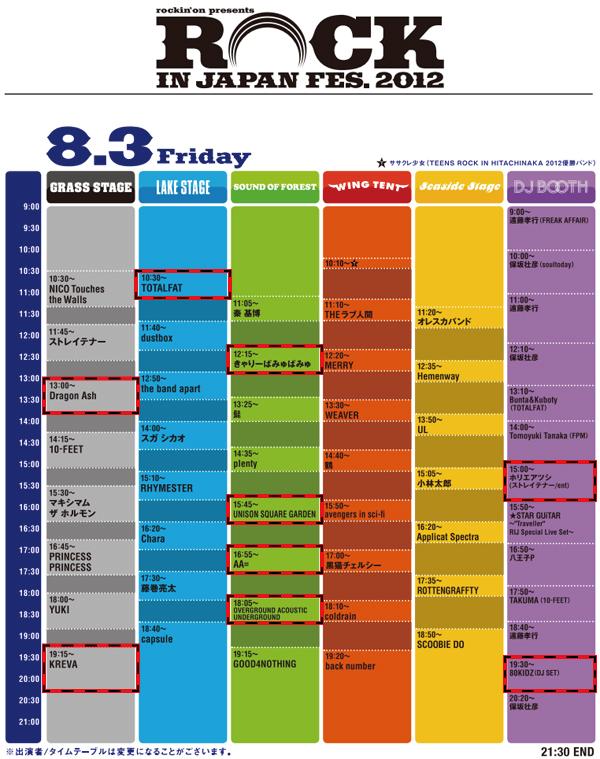 ROCK IN JAPAN 2012 1日目