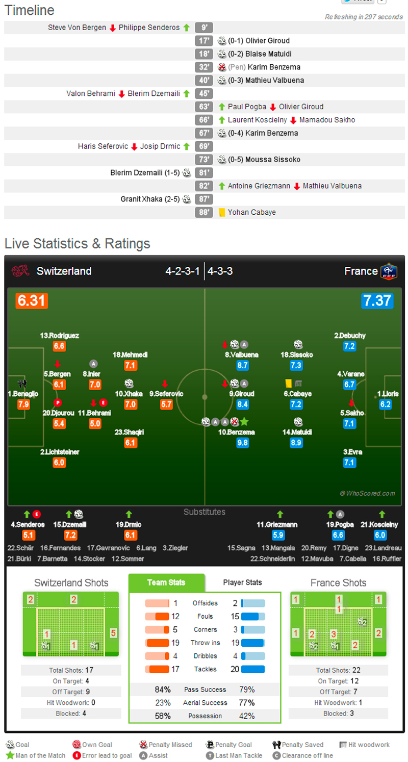 スイス対フランス