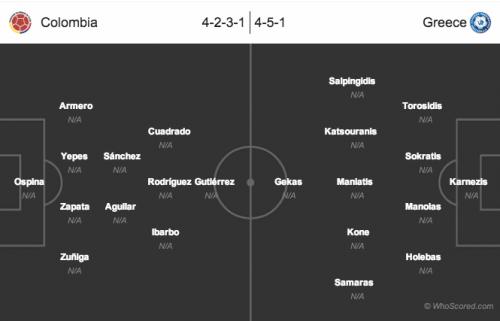 コロンビア対ギリシャ